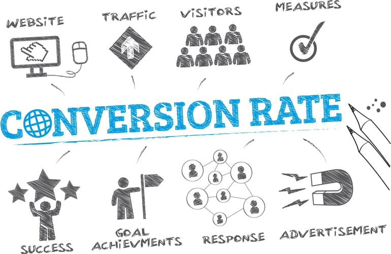 What Is Conversion Rate Optimisation + How You Can Improve Yours